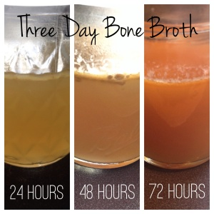 How to Make Thanksgiving Turkey Bone Broth at 1840 Farm